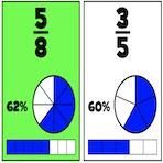 Comparer les Ratios et les Proportions
