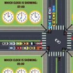 Contrôle de la circulation: horloges