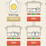 Attention Alternée: Cuisson des œufs
