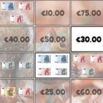 Mémoire des billets de banque en euros