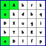 Identification des lettres de l'alphabet