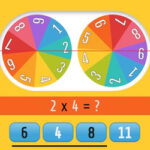 La Roulette de la Multiplication
