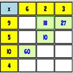 Tables de Multiplication à Compléter