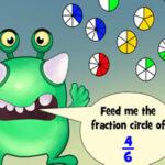 Nourrir le Monstre avec des Fractions Circulaires