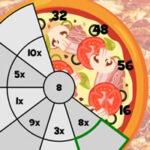 Tables de Multiplication avec Pizza