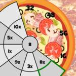 Tables de Multiplication avec Pizza