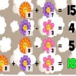 Résoudre des Équations Symboliques avec des Fleurs