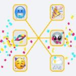 Signification des Emojis