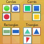 Trier les Formes Géométriques 2D