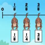 Trier les fractions avec le singe